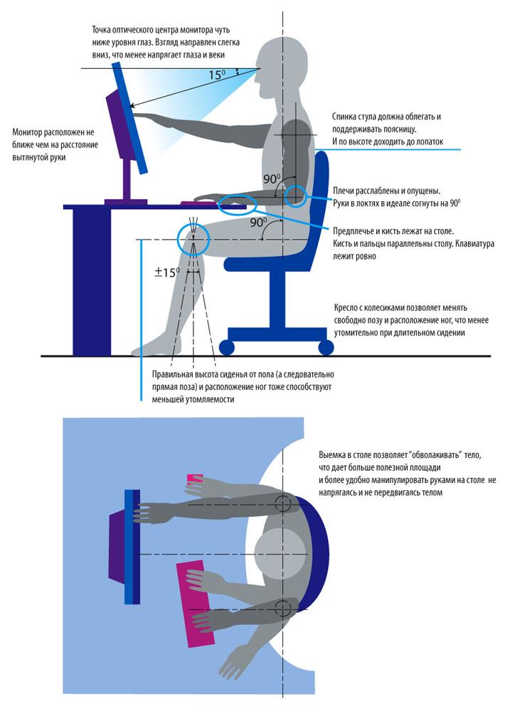 ergonomic6 (1)