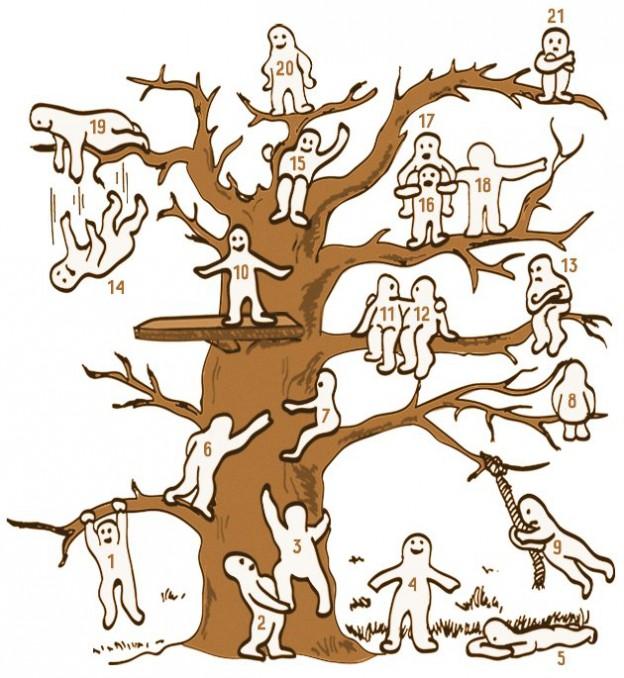 тест человечки на дереве