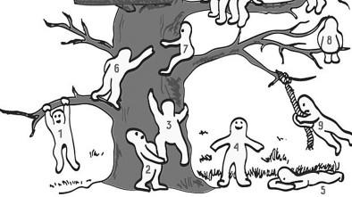 где вы на этом дереве